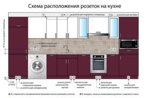 Розетки на кухне – на каком расстоянии от столешницы лучше располагать?