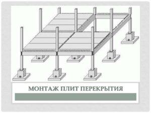 Монтаж плит перекрытия – правила и особенности работ