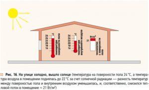 Комфортная температура для водяного теплого пола