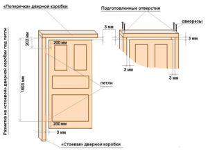 Установки дверной коробки своими руками — пошаговая фотоинструкция, описание правил