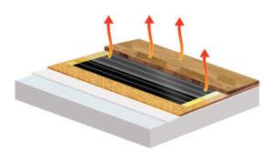 Ламинат для электрического теплого пола
