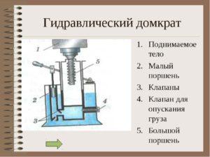 Принцип действия и ремонтгидравлического домкрата