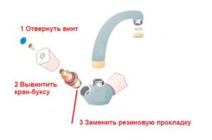 Как поменять прокладку в кране на кухне или в ванной комнате
