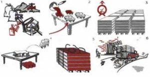 Технология производства тротуарной плитки в домашних условиях