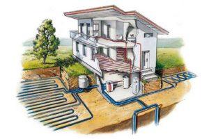 Альтернативное отопление – обогрев дома без централизованной системы