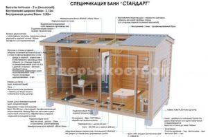 Стандартная высота потолков в частном доме, квартире и бане