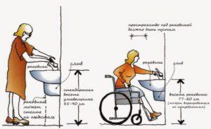 На какой высоте установить раковину в ванной – ищем вариант для всей семьи