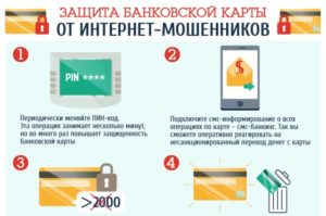 Вашу банковскую карту могут мгновенно опустошить через простое SMS. Защититесь от нового обмана!