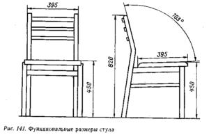 Кресло-качалка из фанеры – подготовка, выбор чертежей, последовательная сборка и отделка мебели
