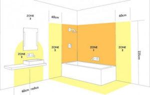 Установка розетки в ванной комнате – основные требования, инструкция помонтажу