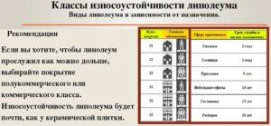 Класс износостойкости линолеума и применение