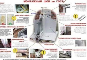 Установка пластикового окна – пошаговая инструкция для самостоятельного применения