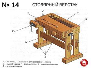 Как сделать столярный верстак – схемы и инструкции