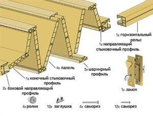 Дверь гармошка – принципы установки и пошаговая инструкция сборки