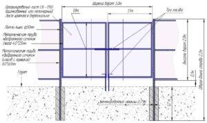 Ворота из металлопрофиля – пошаговая инструкция по изготовлению