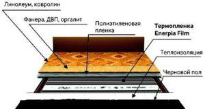 Теплый пол под линолеум. Какие есть подводные камни?
