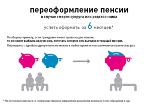 Родственники, за которых пенсионер может оформить доплату к пенсии