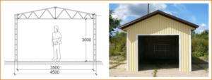Построить гараж из металлопрофиля своими руками – практическое руководство
