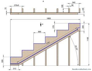 Деревянная лестница на второй этаж – пошаговая инструкция по расчету и изготовлению