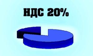 Последствия повышения ставки НДС до 20% для рядовых граждан