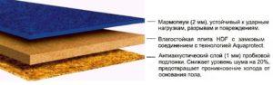 Мармолеум: виды, характеристики и производство натурального линолеума