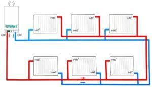 Двухтрубная система отопления – самостоятельно обеспечиваем жилище теплом