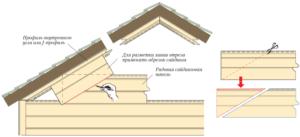 Обшивка дома сайдингом – пошаговая инструкция и рекомендации для чайников