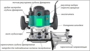 Ручной фрезер — правила выбора универсального инструмента