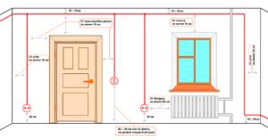 Проводка в доме своими руками – правила проектирования и монтажа