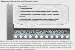 Полистиролбетон для устройства стяжки пола