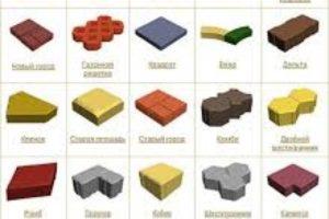 Виды тротуарной плитки и их характеристики