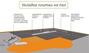 Виды мраморного пола: характеристики и технология укладки плитки