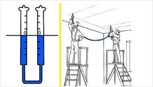Как пользоваться гидроуровнем – получаем безупречно ровную разметку по горизонтали