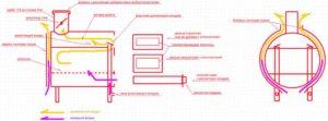 Печь Булерьян своими руками – принципы работы, поэтапное изготовление