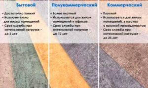 Виды и свойства противоскользящего линолеума