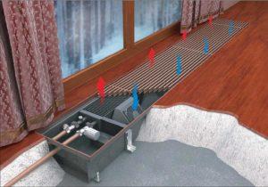 Устройство и монтаж батарей отопления, радиаторов, конвекторов в полу