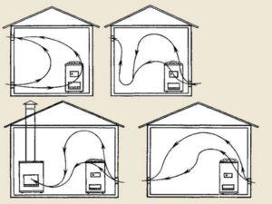 Вентиляция в сауне – сооружаем правильный воздухообмен без посторонней помощи