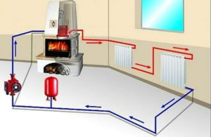 Паровое отопление – подбор оборудования и монтаж