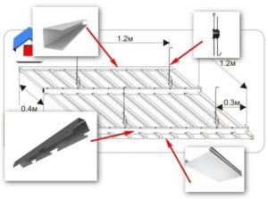 Монтаж подвесного реечного потолка своими руками и видео инструкция