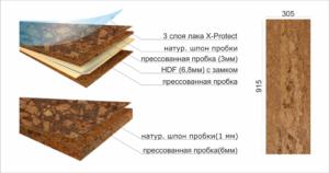 Паркет из пробкового дерева: область применения, характеристики и технология укладки
