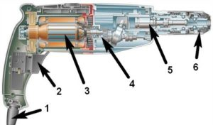 Ремонт перфоратора — принцип работы устройства и инструкция по разбору