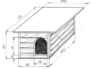 Делаем будку для собаки своими руками — схемы и размеры конуры