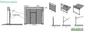 Подъемные ворота для гаража – сооружаем удобную и надежную конструкцию