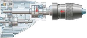 Может ли дрель с ударным механизмом заменить перфоратор?