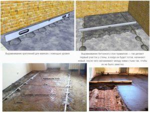 Технология укладки бетонной стяжки для пола