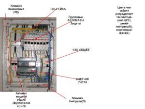 Монтаж электрощитка – пошаговое руководство по сборке своими руками