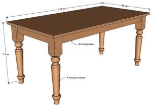 Кухонный стол своими руками – виды и технология изготовления