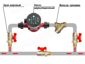 Установка циркуляционного насоса в системе отопления – выбор и схема подключения