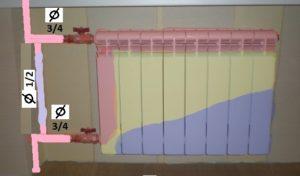 Не прогревается батарея отопления – причины и способы устранения неполадок