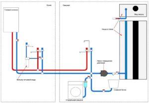 Разводка сантехники и прокладка труб – от схемы до монтажа своими руками